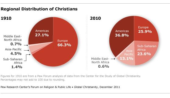 christianity graphic